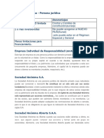Tipos de Empresa (1)