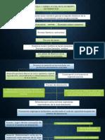 Diapositiva Teoria Social