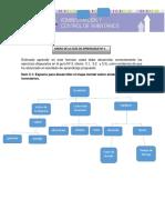Mapa Mental Inventario