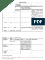 Resumen Pto Administrativo II 1parcial