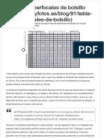 Tabla de Hiperfocales de Bolsillo -  Luces y Fotos
