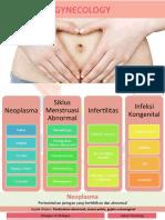 -Peserta- - Gynecology - Mantap Mei 2017