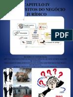 Slides Direito Civil