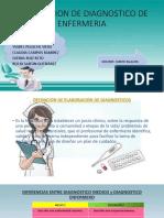 ELABORACION DE DX.pptx