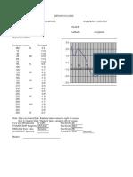 Deviation Diagram Klara Selmer