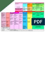JACK Resumen de Procesos Didacticos