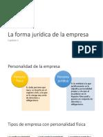 SEMANA 2-La Forma Jurídica de La Empresa