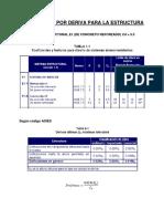 Verificación Por Deriva Para La Estructura
