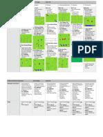 matrix pdf