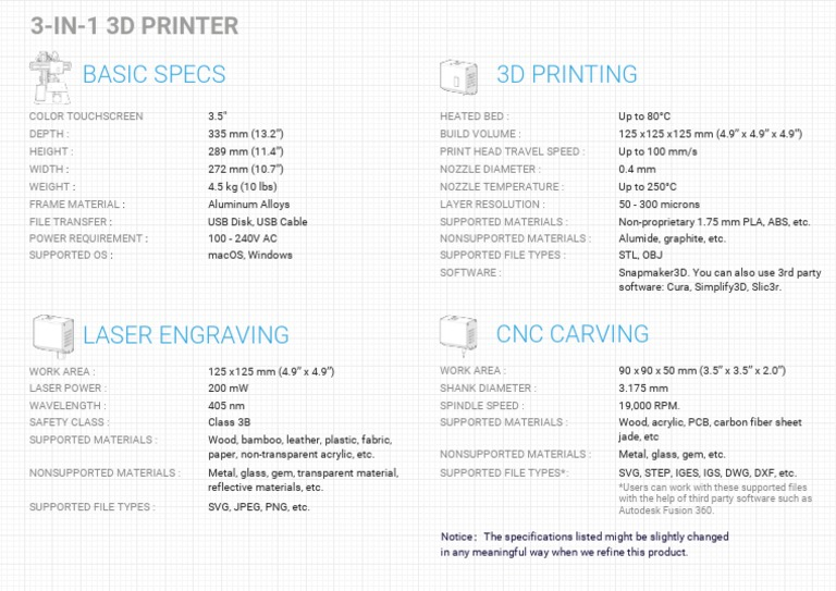 3-in-1-spec-20180115 | 3 D Printing | Technology