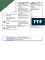 lesson plan summary apr9-apr13