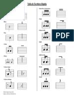 Cuadro de Escritura Rapida musical