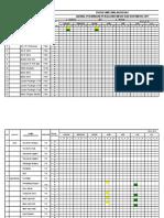 2.1.5.b Jadwal Perawatan Peralatan Medis Dan Non Medis