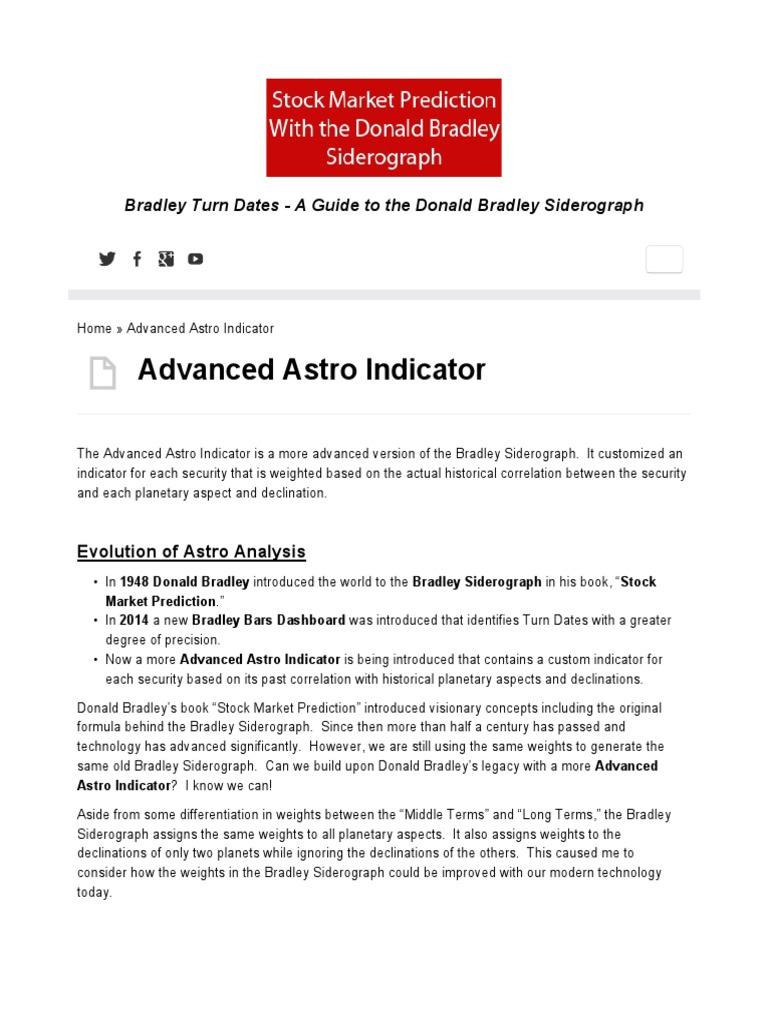 Advanced Astro Dashboards Web | Foreign Exchange Market | Stocks