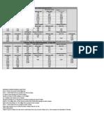 Pio Schedule