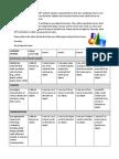 science 3d materials presentation letter