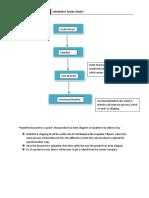 Fabivo Manifest Flow Chart