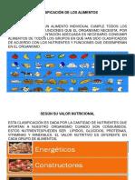 CLASIFICACION DE LOS ALIMENTOS.pptx