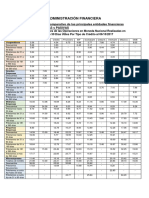 Cuadro Comparativo de Los Principales Bancos - Tasa Activas y Pasivas