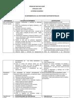 146215513-CUIDADOS-DE-ENFERMERIA-EN-LAS-AFECCIONES-GASTROINTESTINALES.docx