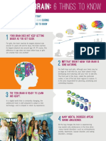 the teen brain  6 things to know