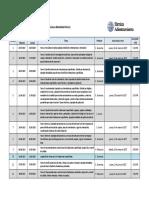Programación de Diplomado Cimentaciones (Marzo 2017)
