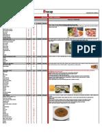 Fichas Técnicas Cocina Chilena y Latinoamericana