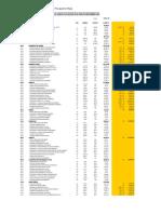 Resumen de Presupuesto Pistas y Veredas Frias Comparativo