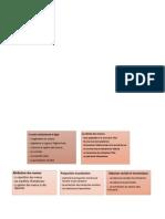 Type d'Information Par ITIE