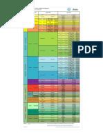 Carta Con Codigos de Colores RGB de Unidades Estratigraficas