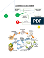 CICLO DEL COMBUSTIBLE NUCLEAR.docx