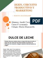 DULCE DE LECHE_origen, circuito productivo y marketing.pptx