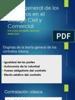TEORIA GENERAL DE LOS CONTRATOS CONFORME NUEVO CCCN (1).pdf