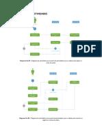 Planeamiento de software