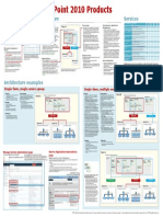 svssinglefarm_sharepointproducts2010.pdf