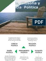 1. Teoria Politica.pptx