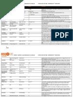 Printable Product List 190418