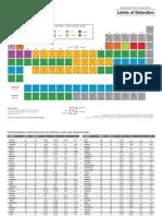 Handheld_XRF_PTE_201210_L.pdf