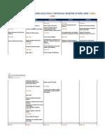 Calendario de Evaluaciones Semestre Otono 2018