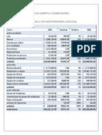 Metodo de Analisis de Aumentos y Disminuciones