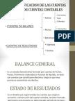 5. Tipos de Cuentas Contables.pdf