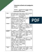 Rubrica Para Evaluación de Diseños de Investigación