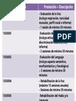 codigos-prestaciones-fonoaudiologicas