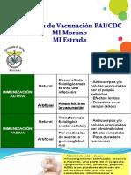 Vacunas esquema pai de honduras
