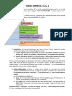 Orden Jurídico Ficha 2-1