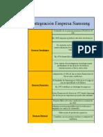 Integracion Empresa Samsung