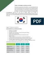 Tradiciones y Costumbres La República de Corea
