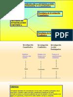 Paradigma de Investig Cuanti Cualitativa