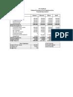 Tugas Aplikasi Komputer Akuntansi_