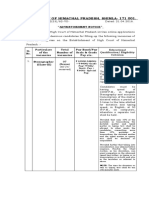 Advt Notice Stenographer 21042018